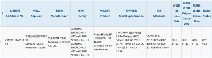 The apparent Samsung Galaxy S11 5G listing.