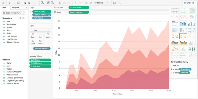 The Complete Tableau 10 Data Science Bundle