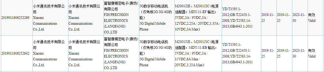 A 3C listing shows a Redmi 5G phone with 66W charging.