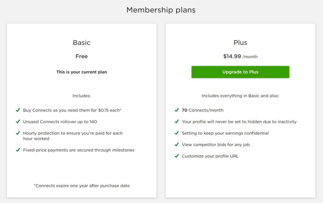Upwork membership plans