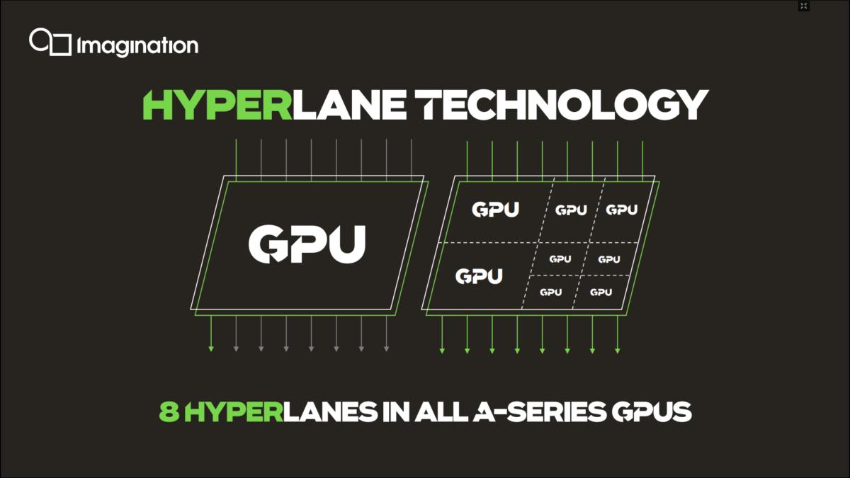 IMG A Series hyperlane