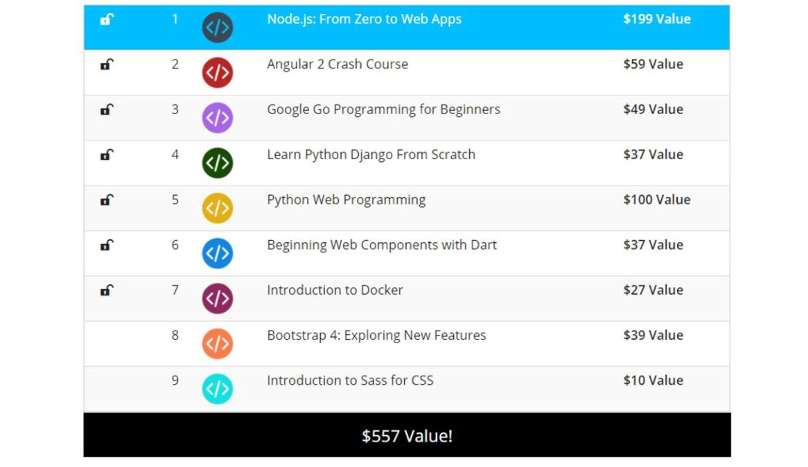 Pay What You Want Programming Into the Future Bundle