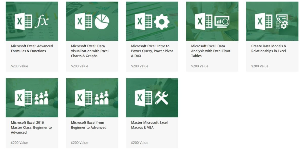 The Professional Microsoft Excel Certification Training Bundle