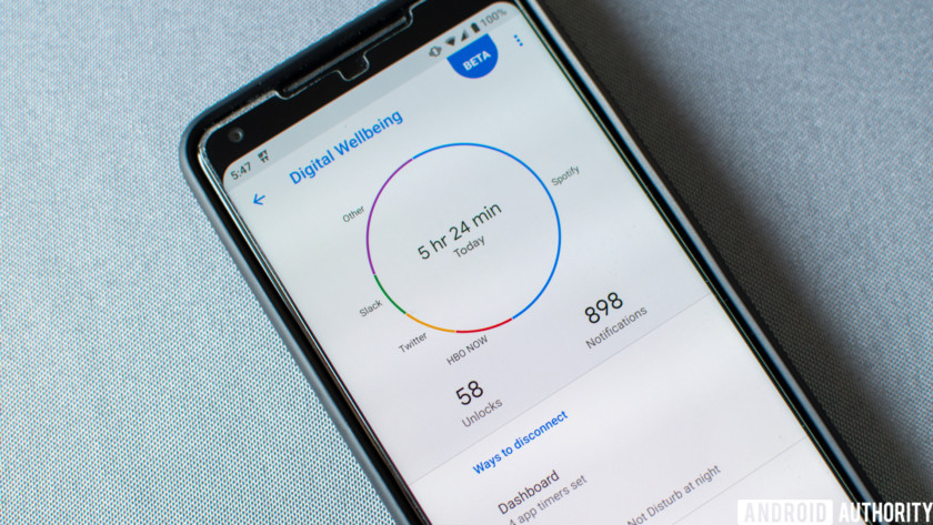 Digital Wellbeing Hands-On